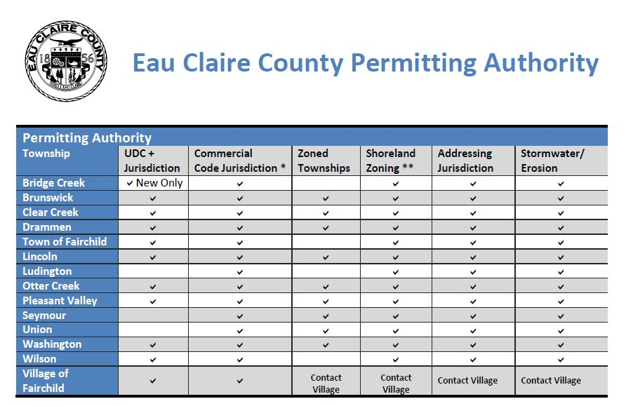 Residential Building Permits | Eau Claire County